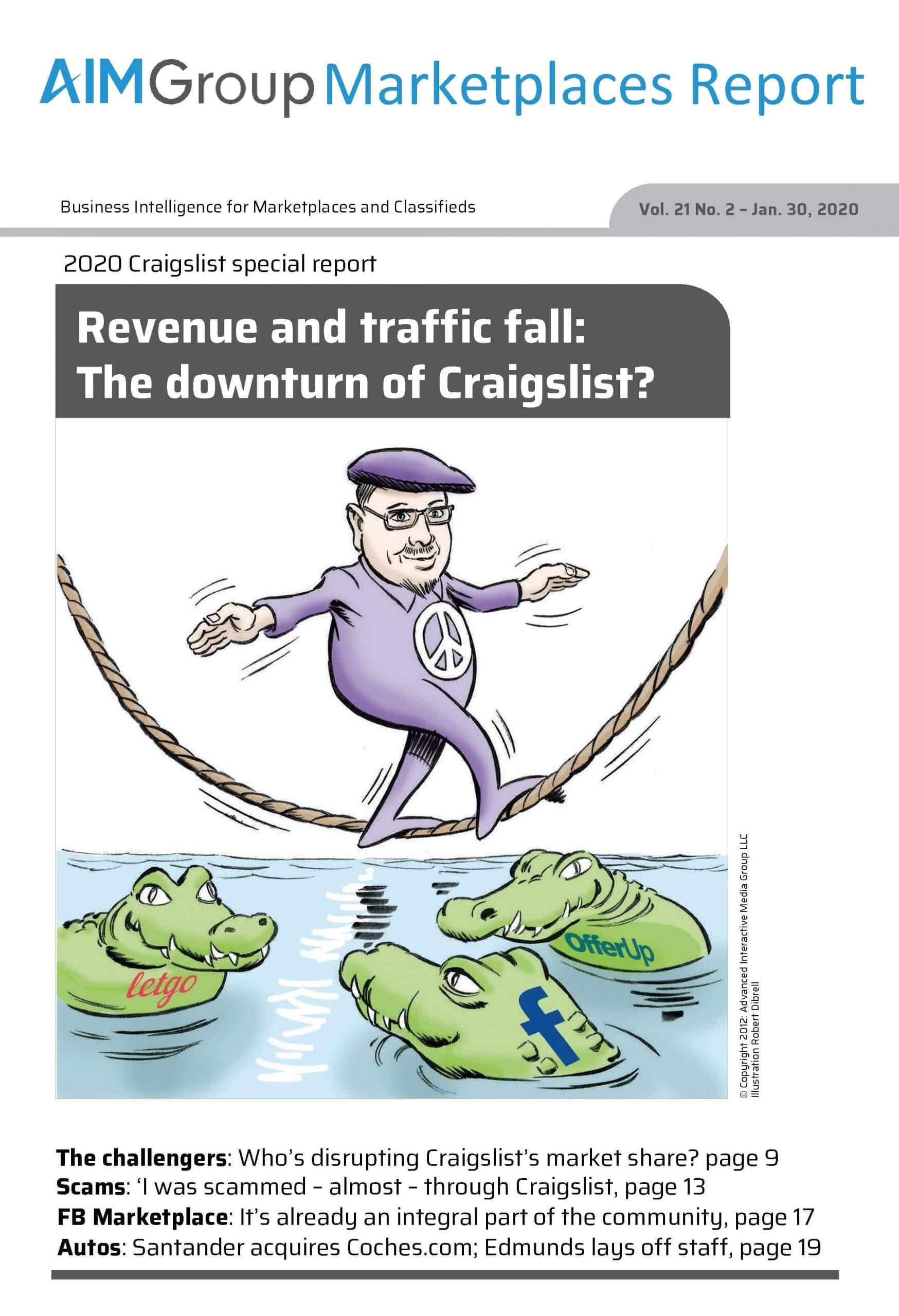 2020 Craigslist Report
