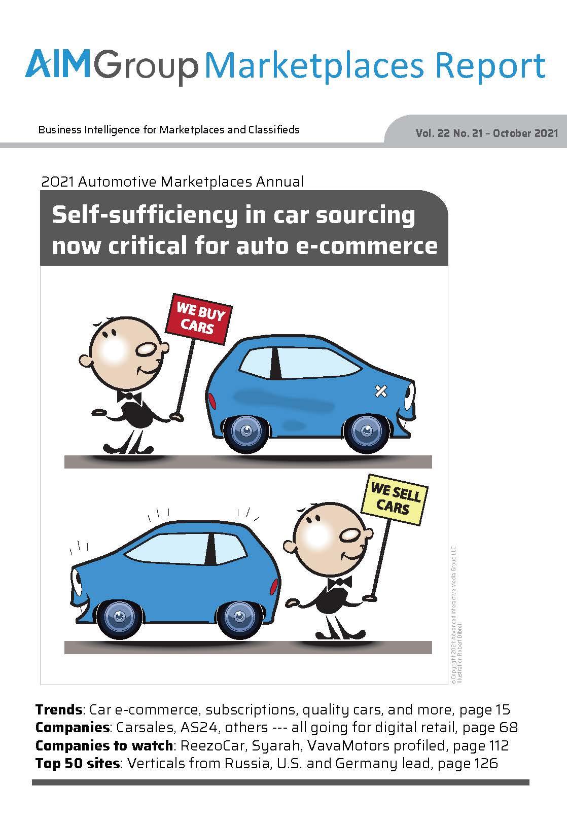 2021 Automotive Marketplaces Annual